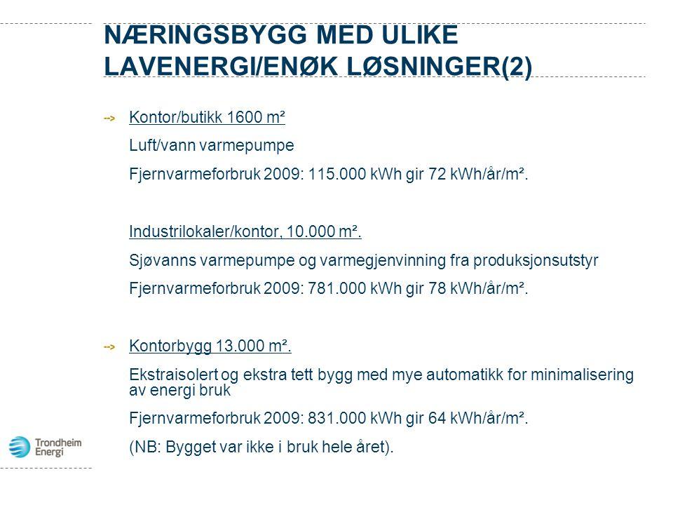 Kontor/butikk 1600 m² Luft/vann varmepumpe Fjernvarmeforbruk 2009: 115.000 kWh gir 72 kWh/år/m². Industrilokaler/kontor, 10.000 m². Sjøvanns varmepump