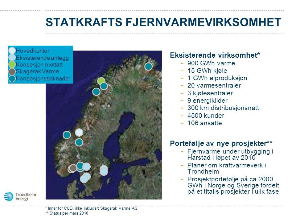 STATKRAFTS FJERNVARMEVIRKSOMHET Eksisterende virksomhet* 900 GWh varme 15 GWh kjøle 1 GWh elproduksjon 20 varmesentraler 3 kjølesentraler 9 energikild