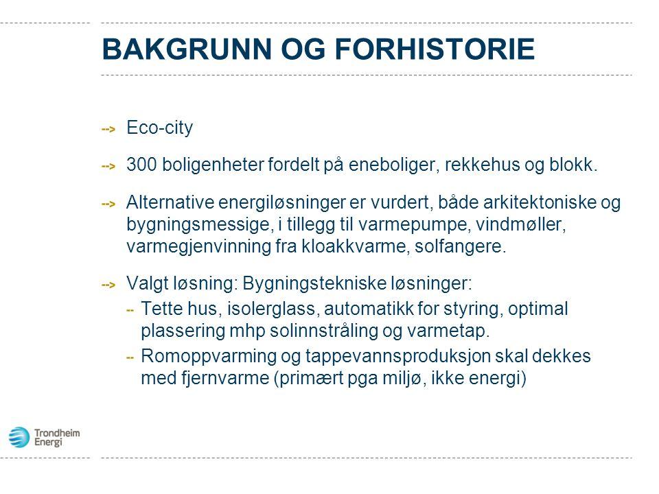 BAKGRUNN OG FORHISTORIE Eco-city 300 boligenheter fordelt på eneboliger, rekkehus og blokk. Alternative energiløsninger er vurdert, både arkitektonisk