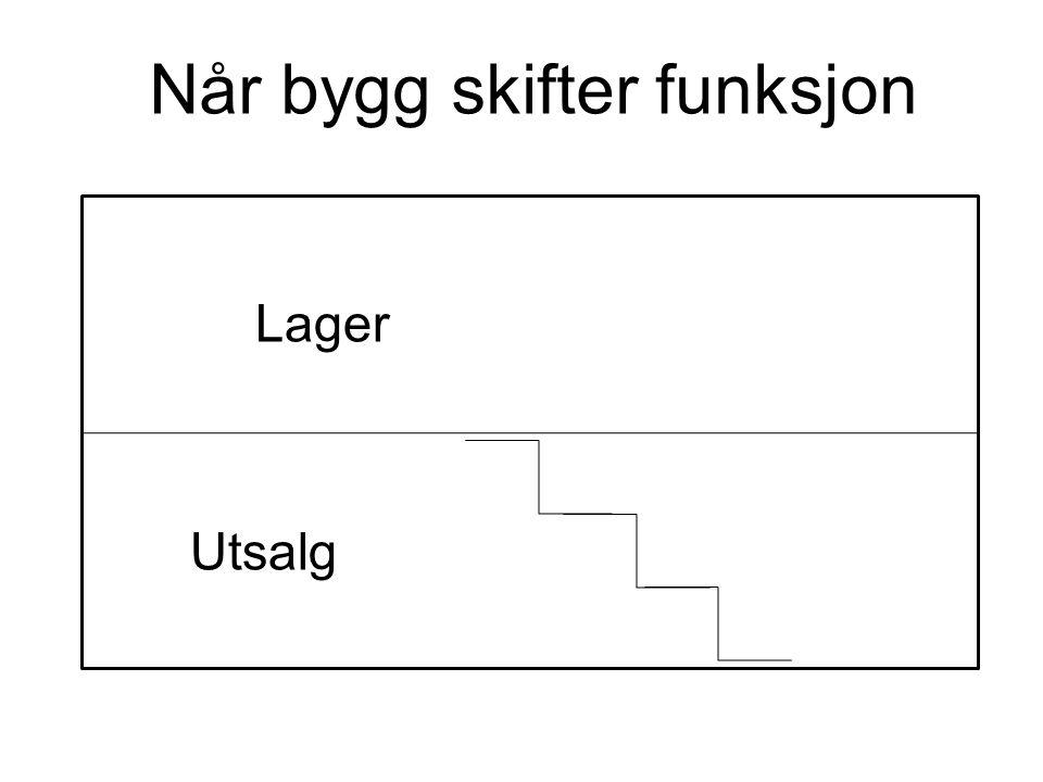 NHF mener trappeheiser kun er akseptabelt i gamle bygg uten andre alternativ •Kan ikke brukes av alle (rullator) •Stigmatiserende •Tungvinte