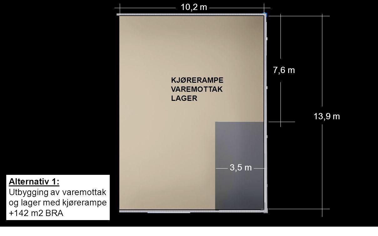 Alternativ 1: Utbygging av varemottak og lager med kjørerampe +142 m2 BRA 13,9 m 10,2 m 7,6 m 3,5 m KJØRERAMPE VAREMOTTAK LAGER