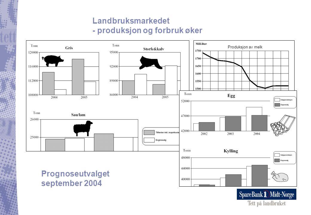 Landbruksmarkedet - produksjon og forbruk øker Produksjon av melk Prognoseutvalget september 2004