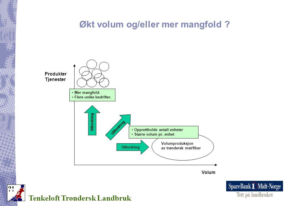 Økt volum og/eller mer mangfold ? Tenkeloft Trøndersk Landbruk ?! Produkter Tjenester Volum Volumproduksjon av trøndersk mat/fiber • Mer mangfold. • F