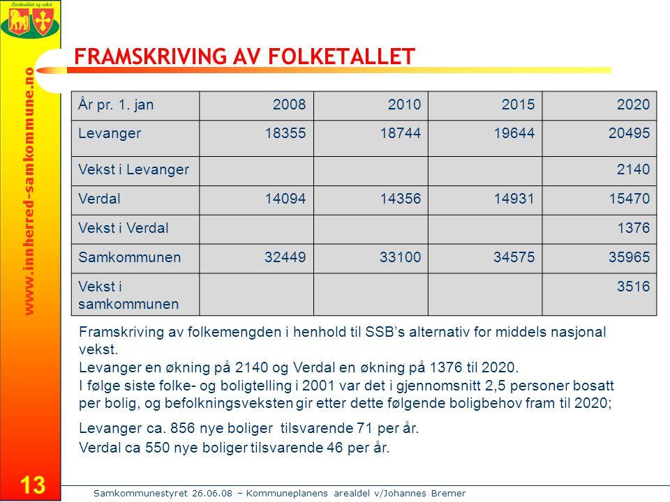 www.innherred-samkommune.no Samkommunestyret 26.06.08 – Kommuneplanens arealdel v/Johannes Bremer 13 FRAMSKRIVING AV FOLKETALLET År pr.
