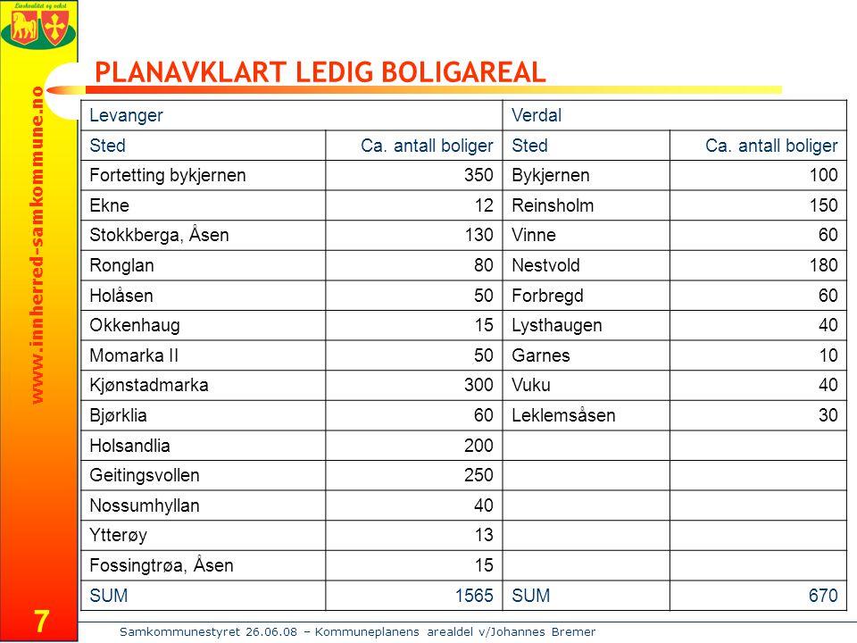 www.innherred-samkommune.no Samkommunestyret 26.06.08 – Kommuneplanens arealdel v/Johannes Bremer 7 PLANAVKLART LEDIG BOLIGAREAL LevangerVerdal StedCa.