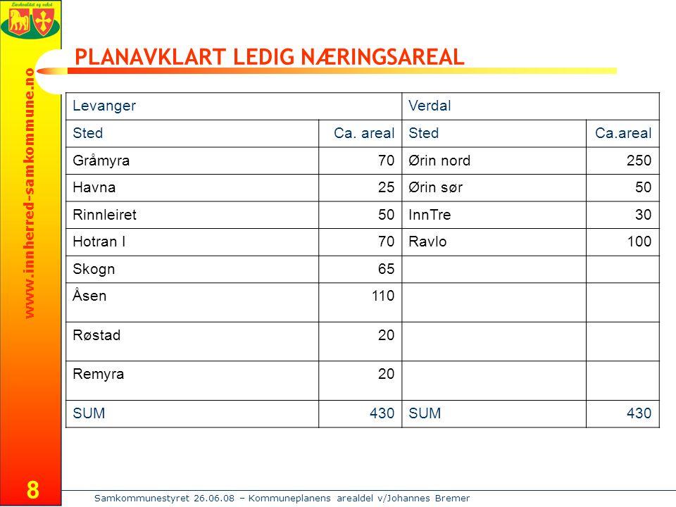 www.innherred-samkommune.no Samkommunestyret 26.06.08 – Kommuneplanens arealdel v/Johannes Bremer 8 PLANAVKLART LEDIG NÆRINGSAREAL LevangerVerdal StedCa.