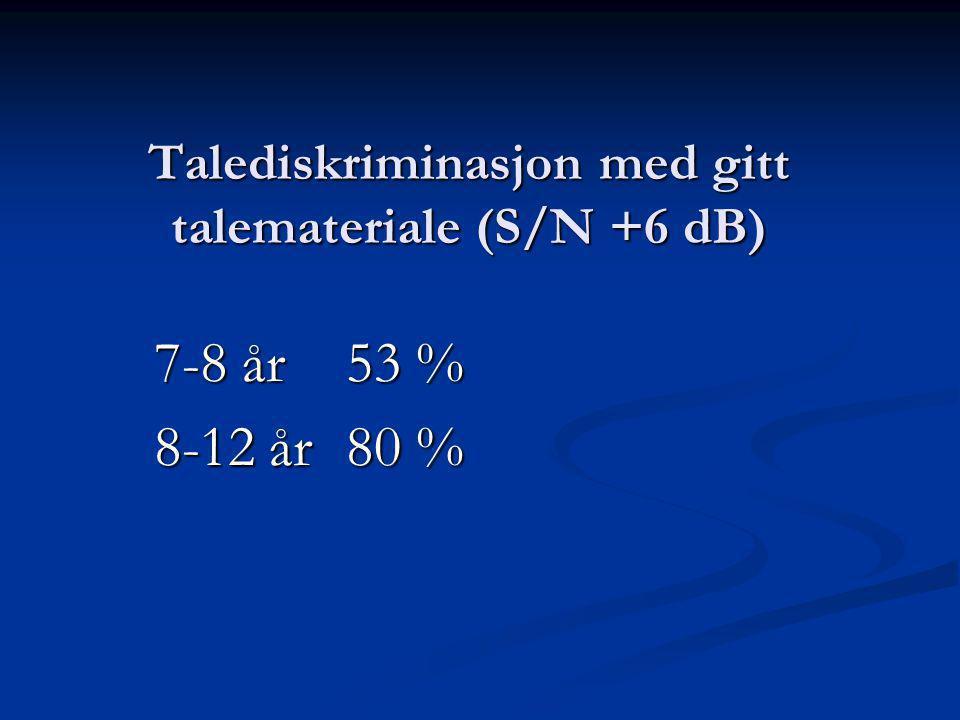 Talediskriminasjon med gitt talemateriale (S/N +6 dB) 7-8 år53 % 8-12 år80 %