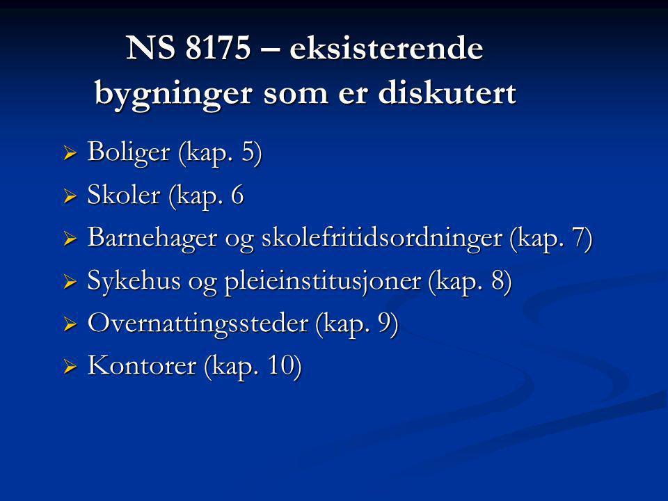 NS 8175 – eksisterende bygninger som er diskutert  Boliger (kap. 5)  Skoler (kap. 6  Barnehager og skolefritidsordninger (kap. 7)  Sykehus og plei
