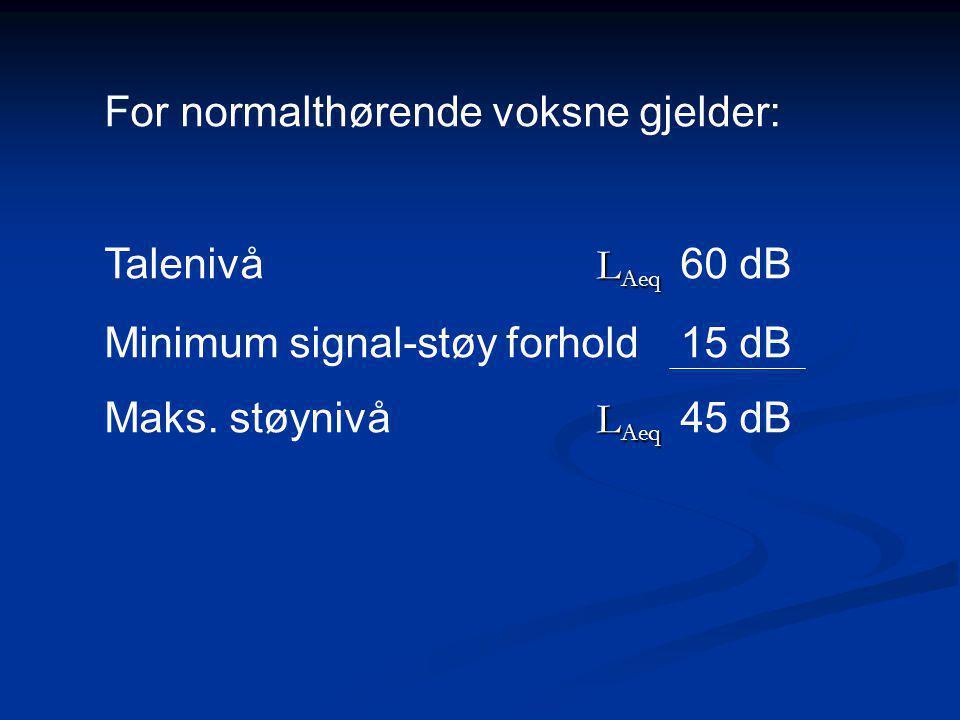For normalthørende voksne gjelder: L Aeq Talenivå L Aeq 60 dB Minimum signal-støy forhold15 dB L Aeq Maks. støynivå L Aeq 45 dB