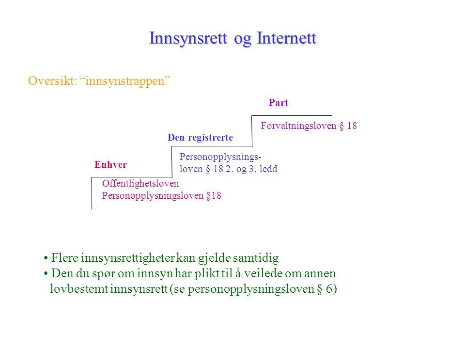 Enhver Offentlighetsloven Personopplysningsloven §18 Innsynsrett og Internett Den registrerte Personopplysnings- loven § 18 2.