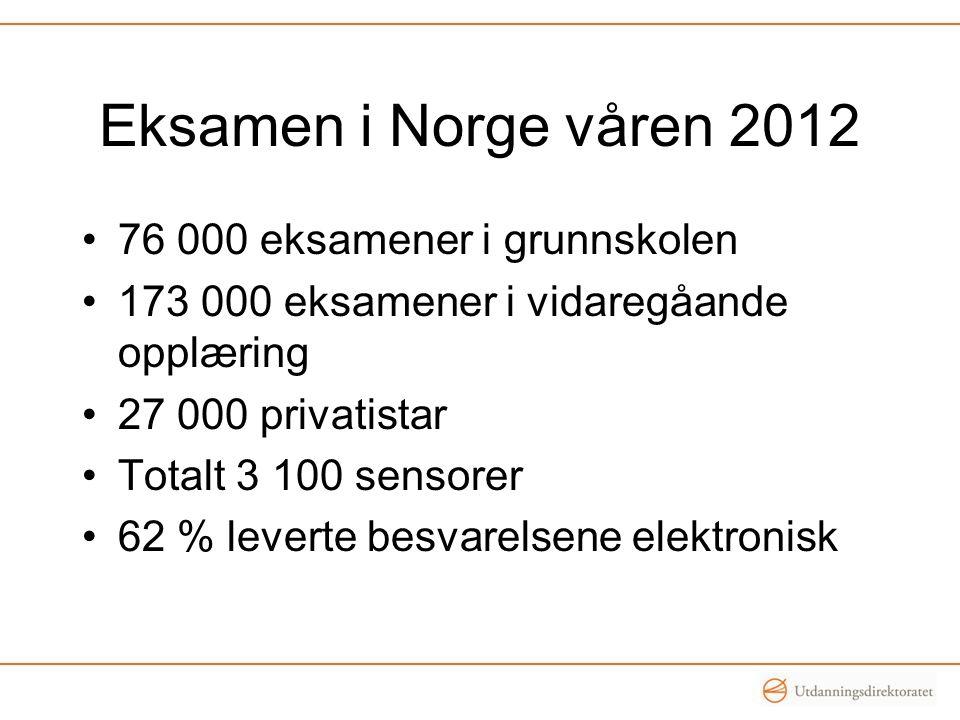 Eksamen i Norge våren 2012 •76 000 eksamener i grunnskolen •173 000 eksamener i vidaregåande opplæring •27 000 privatistar •Totalt 3 100 sensorer •62