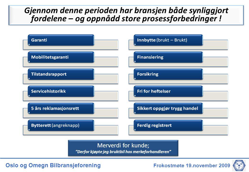 Oslo og Omegn Bilbransjeforening Frokostmøte 19.november 2009 Gjennom denne perioden har bransjen både synliggjort fordelene – og oppnådd store prosessforbedringer .