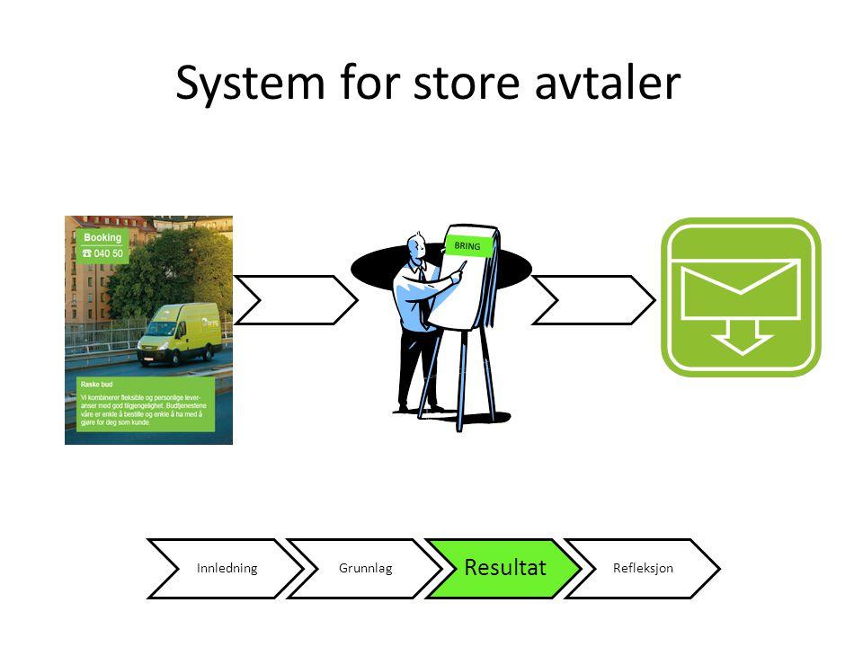 System for store avtaler InnledningGrunnlag Resultat Refleksjon BRING