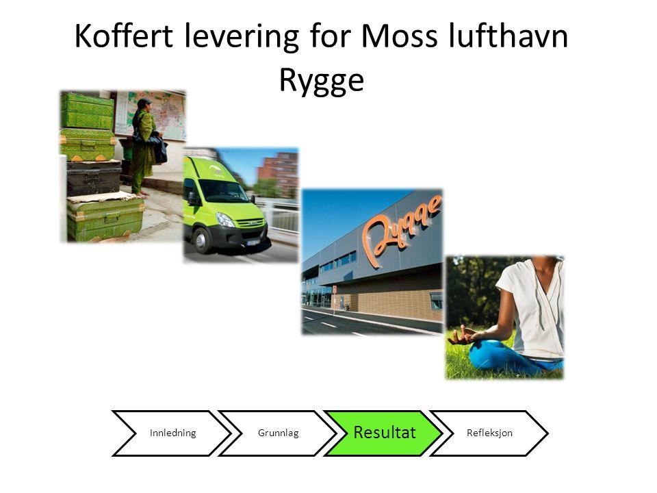 Koffert levering for Moss lufthavn Rygge InnledningGrunnlag Resultat Refleksjon