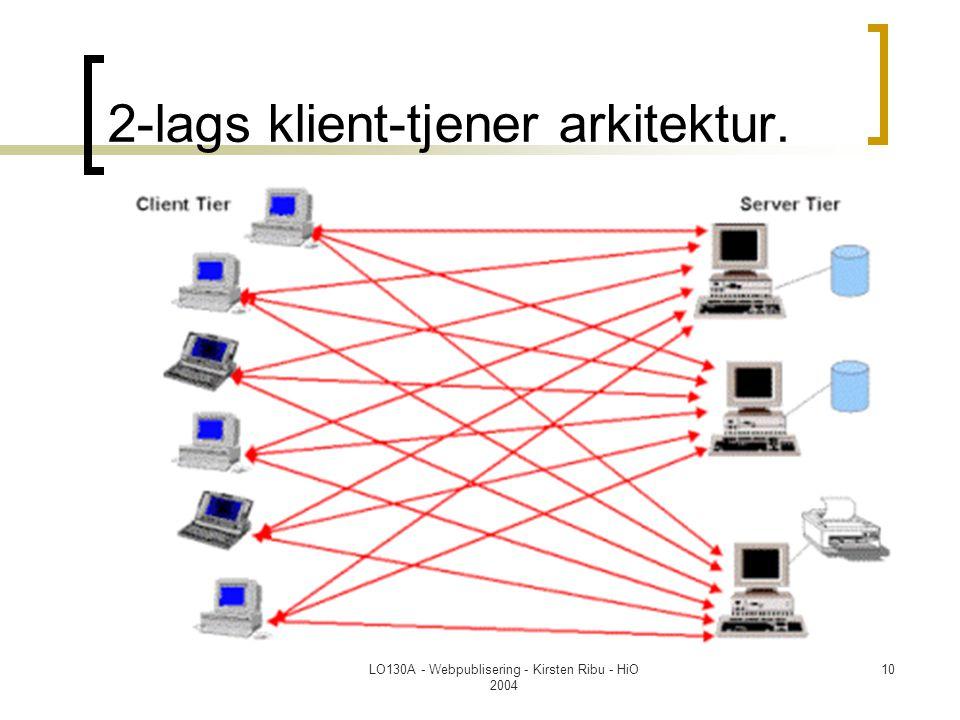LO130A - Webpublisering - Kirsten Ribu - HiO 2004 10 2-lags klient-tjener arkitektur.