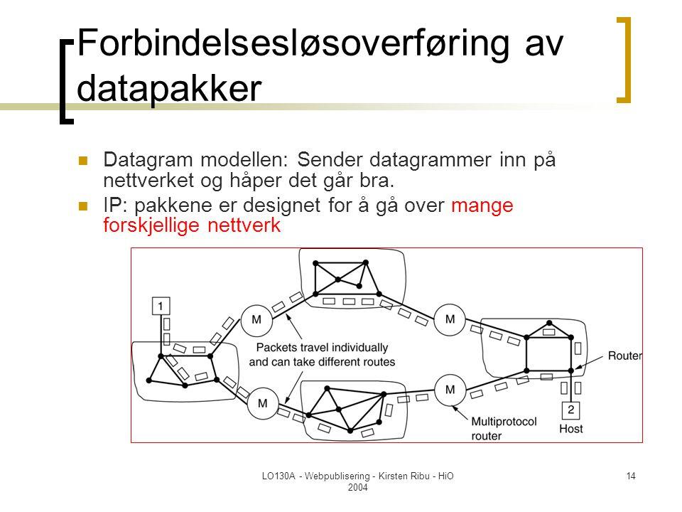 LO130A - Webpublisering - Kirsten Ribu - HiO 2004 14 Forbindelsesløsoverføring av datapakker  Datagram modellen: Sender datagrammer inn på nettverket og håper det går bra.