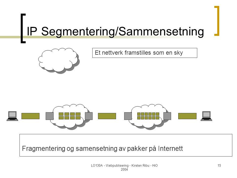 LO130A - Webpublisering - Kirsten Ribu - HiO 2004 15 IP Segmentering/Sammensetning Fragmentering og samensetning av pakker på Internett Et nettverk fr