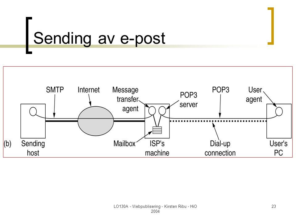 LO130A - Webpublisering - Kirsten Ribu - HiO 2004 23 Sending av e-post
