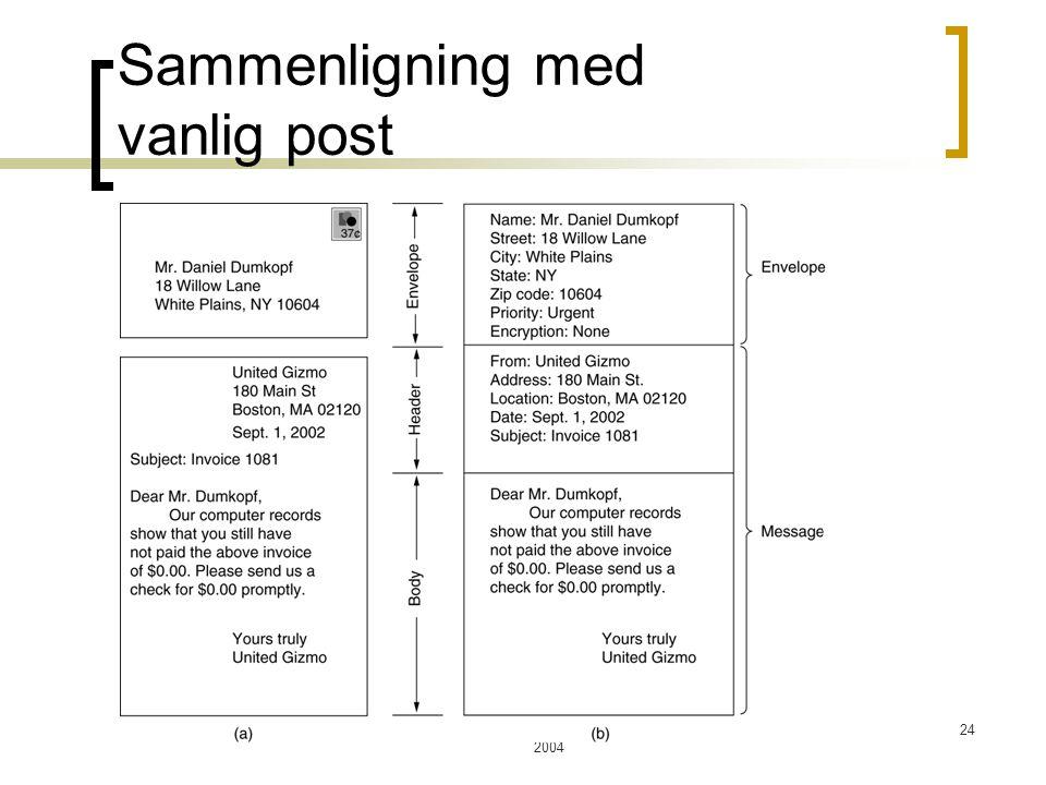 LO130A - Webpublisering - Kirsten Ribu - HiO 2004 24 Sammenligning med vanlig post