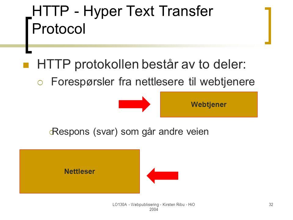 LO130A - Webpublisering - Kirsten Ribu - HiO 2004 32 HTTP - Hyper Text Transfer Protocol  HTTP protokollen består av to deler:  Forespørsler fra net