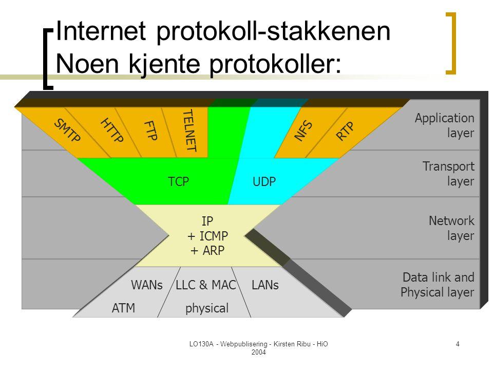 LO130A - Webpublisering - Kirsten Ribu - HiO 2004 25 SMTP  En enkel ASCII protokoll  Senderen (klienten) oppretter en TCP forbindelse og venter på at tjeneren aksepterer å motta mail  Klienten forteller hvem mailen kommer fra, og hvem den skal til  Klienten sende meldingen, og tjenerer aksepterer den  Når e-posten er sendt og mottatt blir forbindelsen opphevet.