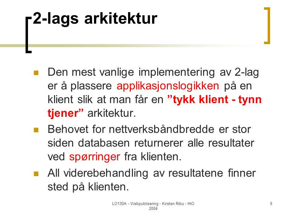 LO130A - Webpublisering - Kirsten Ribu - HiO 2004 30 MIME  Multipurpose Internet Mail Extensions  Tidlig e-post inneholdt bare tekst- meldinger skrevet på engelsk ved bruk av ASCII  MIME er en utvidelse av SMTP  Utviklet i 1992  Tillater sending av ulike typer filer over Internett