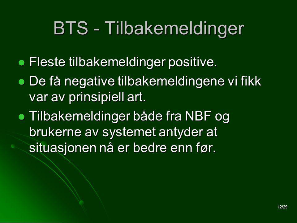 12/29 BTS - Tilbakemeldinger  Fleste tilbakemeldinger positive.