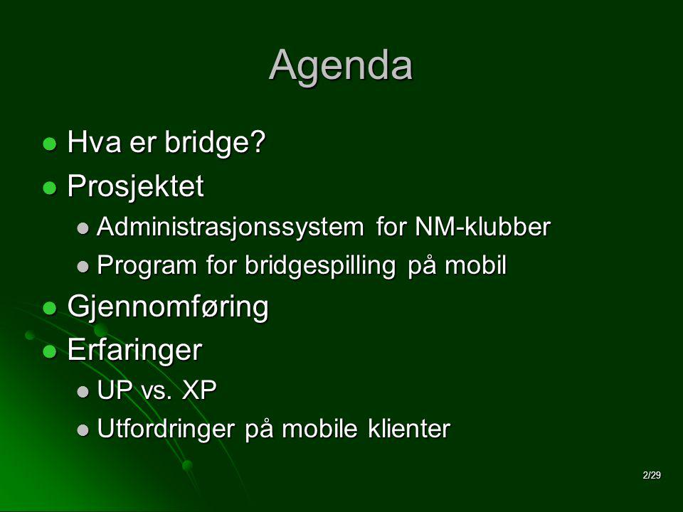 2/29 Agenda  Hva er bridge.