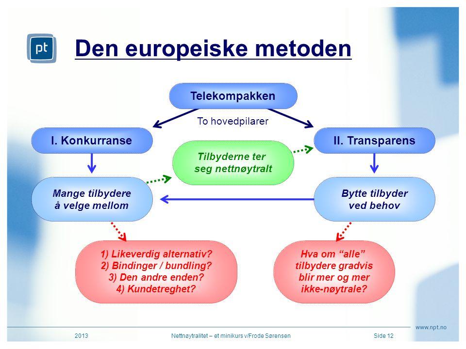 """Den europeiske metoden 2013Nettnøytralitet – et minikurs v/Frode SørensenSide 12 Hva om """"alle"""" tilbydere gradvis blir mer og mer ikke-nøytrale? 1) Lik"""