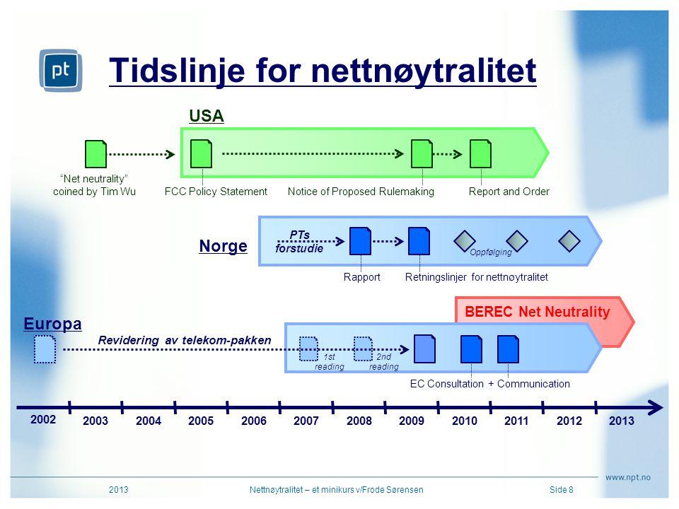 Tidslinje for nettnøytralitet 2013Nettnøytralitet – et minikurs v/Frode SørensenSide 8 FCC Policy StatementReport and OrderNotice of Proposed Rulemaki
