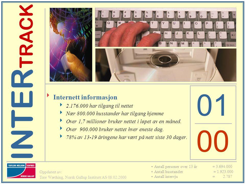 Norsk Gallup Institutt AS Gallup InterTrack Januar 2000 Skrevet av: Tore Wæthing, Norsk Gallup Institutt AS INTER TRACK  Internett informasjon  2.176.000 har tilgang til nettet  Nær 800.000 husstander har tilgang hjemme  Over 1,7 millioner bruker nettet i løpet av en måned.
