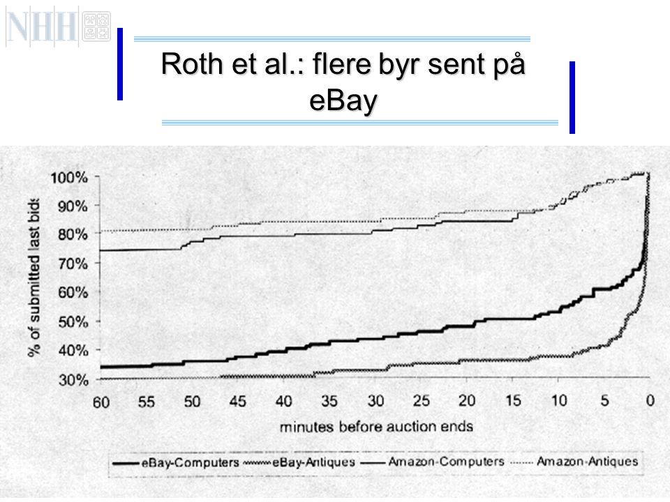 SørgardKonkurransestrategi - auksjoner35 Roth et al.: flere byr sent på eBay
