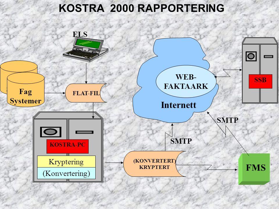 Internett SSB KOSTRA 2000 RAPPORTERING Fag System Kryptering ELS FLAT-FIL (Konvertering) FMS WEB- FAKTAARK (KONVERTERT) KRYPTERT Fag Systemer SMTP KOS