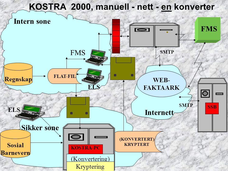 ELS Internett SSB KOSTRA 2000, manuell - nett - en konverter Sosial Barnevern SMTP Sikker sone. FMS WEB- FAKTAARK (KONVERTERT) KRYPTERT KOSTRA-PC (Kon