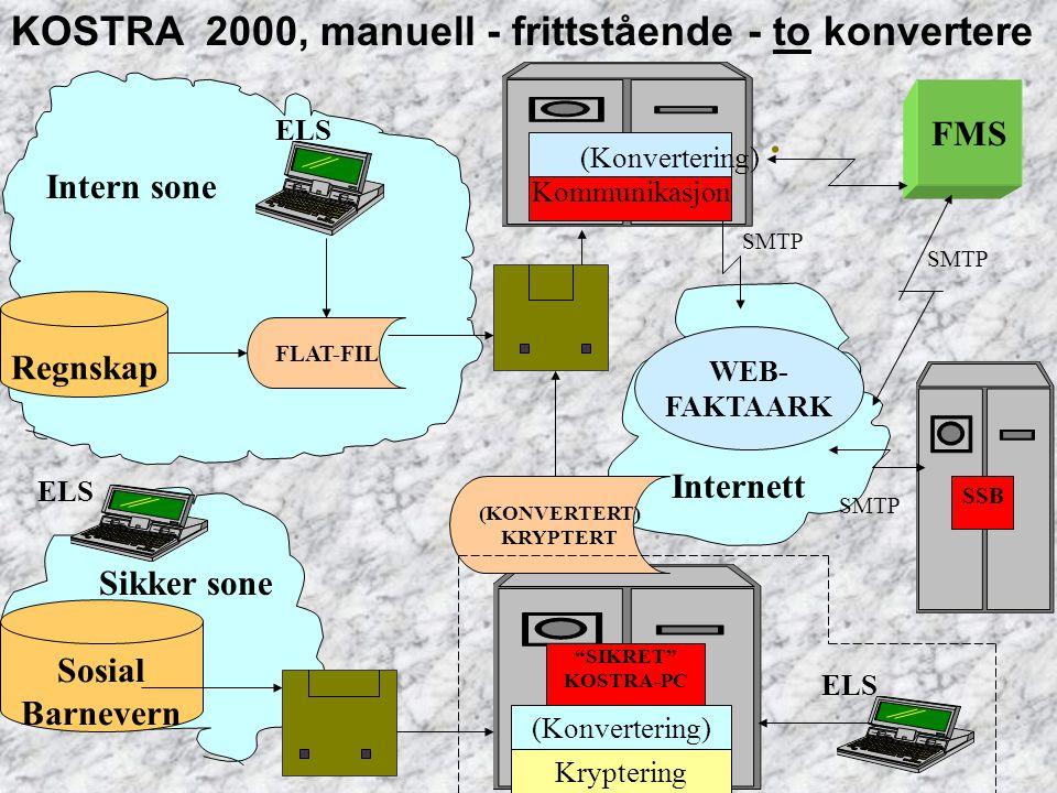 ELS Internett SSB KOSTRA 2000, manuell - frittstående - to konvertere Intern sone Sosial Barnevern Kryptering SMTP Sikker sone FLAT-FIL (Konvertering)