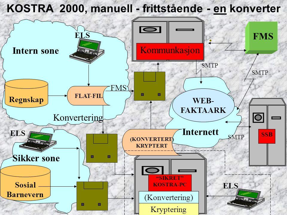 ELS Internett SSB KOSTRA 2000, manuell - frittstående - en konverter Intern sone Sosial Barnevern Kryptering SMTP Sikker sone FLAT-FIL (Konvertering).