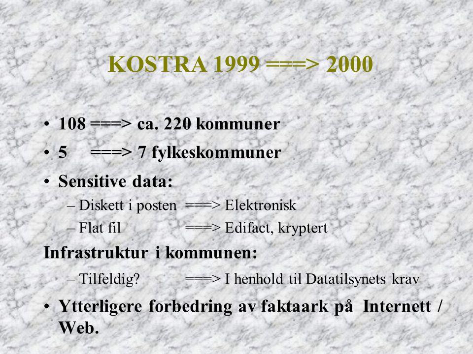 •108 ===> ca. 220 kommuner •5===> 7 fylkeskommuner •Sensitive data: –Diskett i posten ===> Elektronisk –Flat fil===> Edifact, kryptert Infrastruktur i