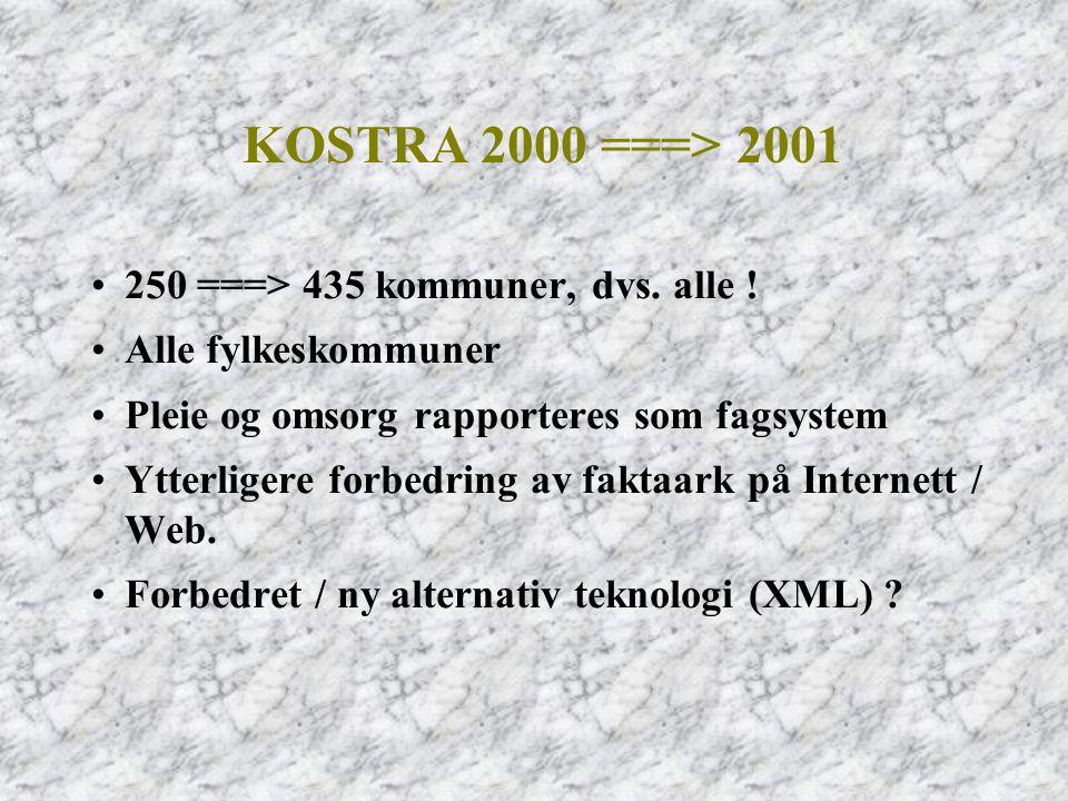 •250 ===> 435 kommuner, dvs. alle ! •Alle fylkeskommuner •Pleie og omsorg rapporteres som fagsystem •Ytterligere forbedring av faktaark på Internett /