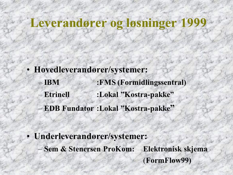"""•Hovedleverandører/systemer: –IBM:FMS (Formidlingssentral) –Etrinell:Lokal """"Kostra-pakke"""" –EDB Fundator:Lokal """"Kostra-pakke """" •Underleverandører/syste"""