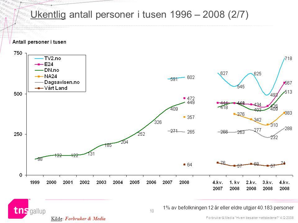 """Forbruker & Media """"Hvem besøker nettstedene?"""" 4.Q 2008 10 Antall personer i tusen 1% av befolkningen 12 år eller eldre utgjør 40.183 personer Ukentlig"""