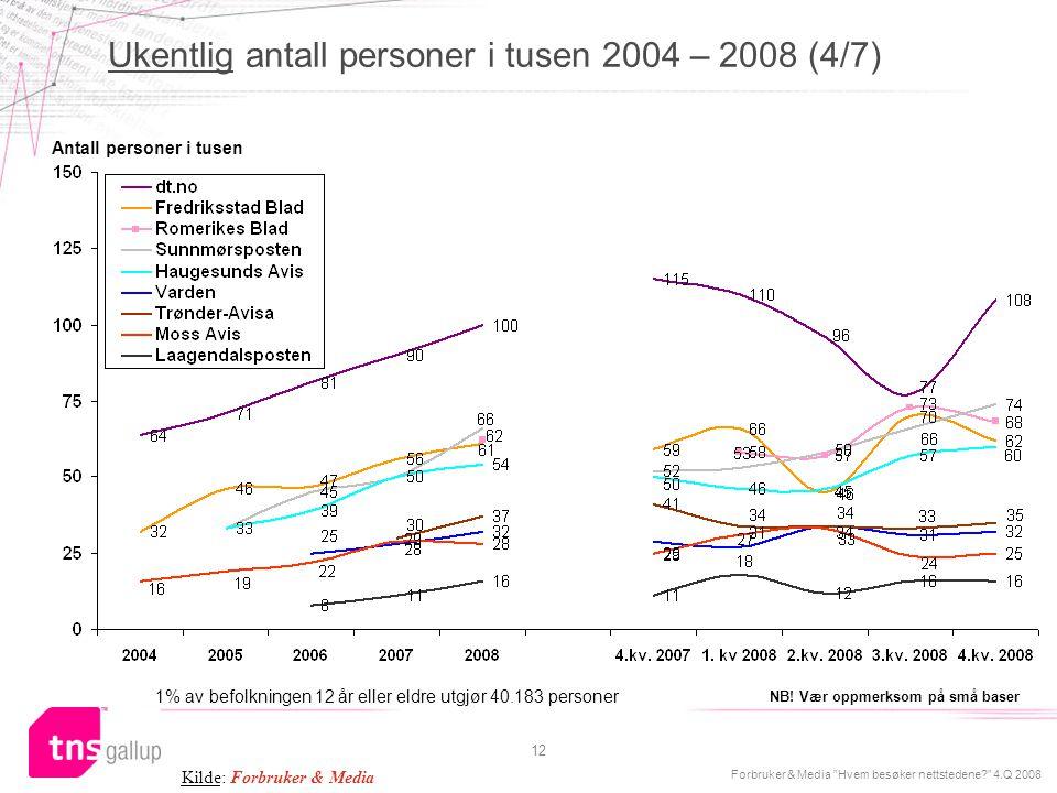 """Forbruker & Media """"Hvem besøker nettstedene?"""" 4.Q 2008 12 Antall personer i tusen Ukentlig antall personer i tusen 2004 – 2008 (4/7) Kilde: Forbruker"""
