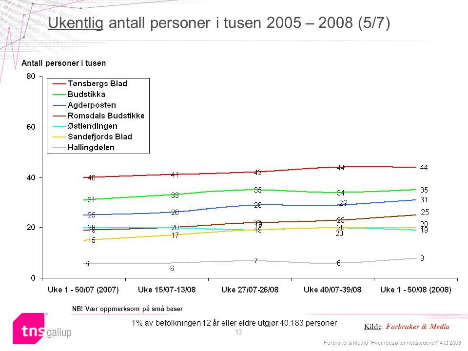 """Forbruker & Media """"Hvem besøker nettstedene?"""" 4.Q 2008 13 Antall personer i tusen Ukentlig antall personer i tusen 2005 – 2008 (5/7) Kilde: Forbruker"""