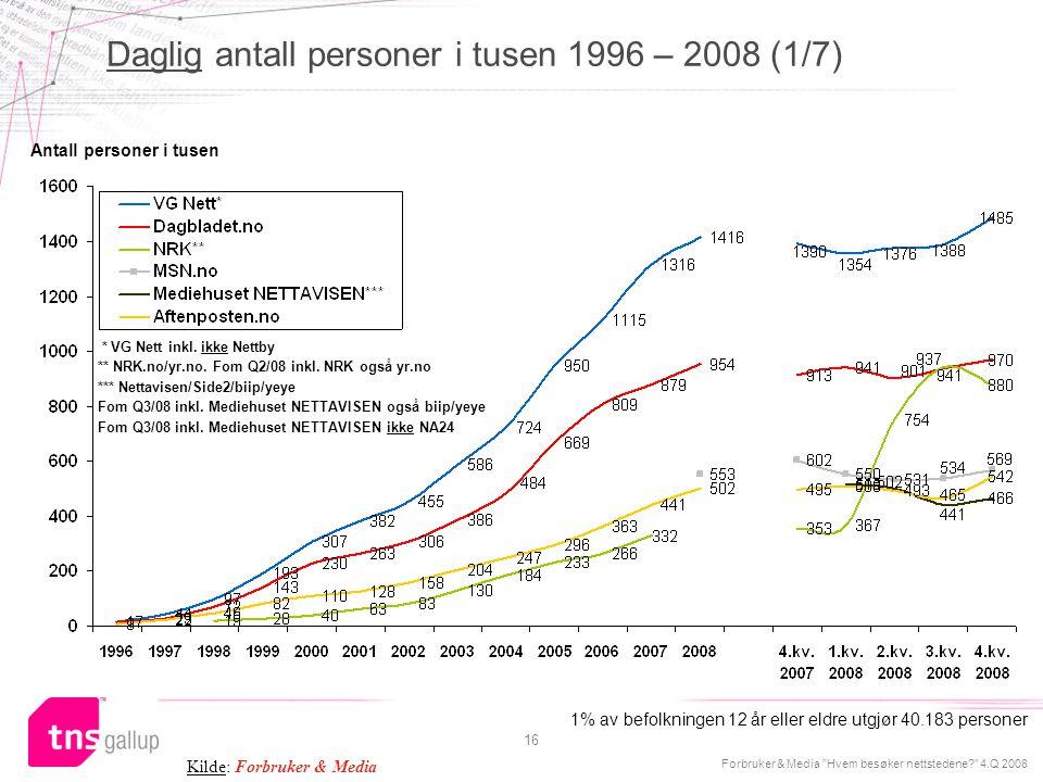 """Forbruker & Media """"Hvem besøker nettstedene?"""" 4.Q 2008 16 Daglig antall personer i tusen 1996 – 2008 (1/7) Antall personer i tusen Kilde: Forbruker &"""