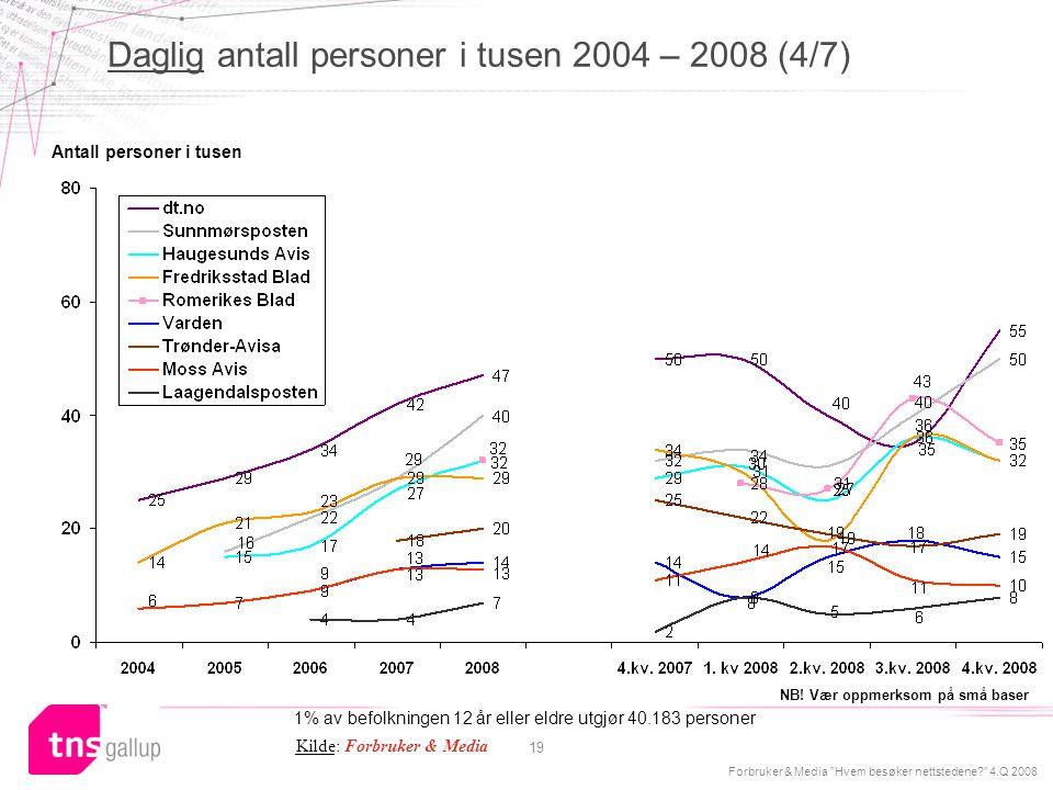 """Forbruker & Media """"Hvem besøker nettstedene?"""" 4.Q 2008 19 Daglig antall personer i tusen 2004 – 2008 (4/7) Antall personer i tusen Kilde: Forbruker &"""