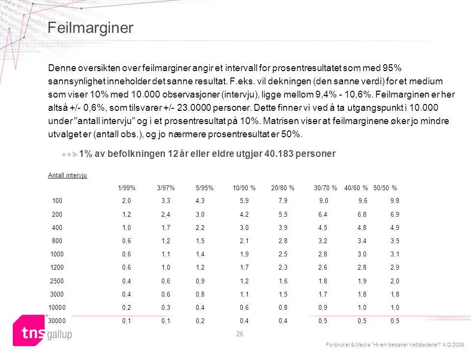"""Forbruker & Media """"Hvem besøker nettstedene?"""" 4.Q 2008 26 Feilmarginer Denne oversikten over feilmarginer angir et intervall for prosentresultatet som"""