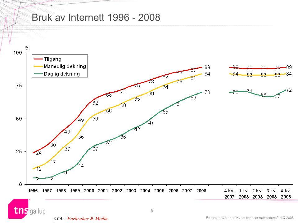 """Forbruker & Media """"Hvem besøker nettstedene?"""" 4.Q 2008 8 Bruk av Internett 1996 - 2008 % Kilde: Forbruker & Media"""