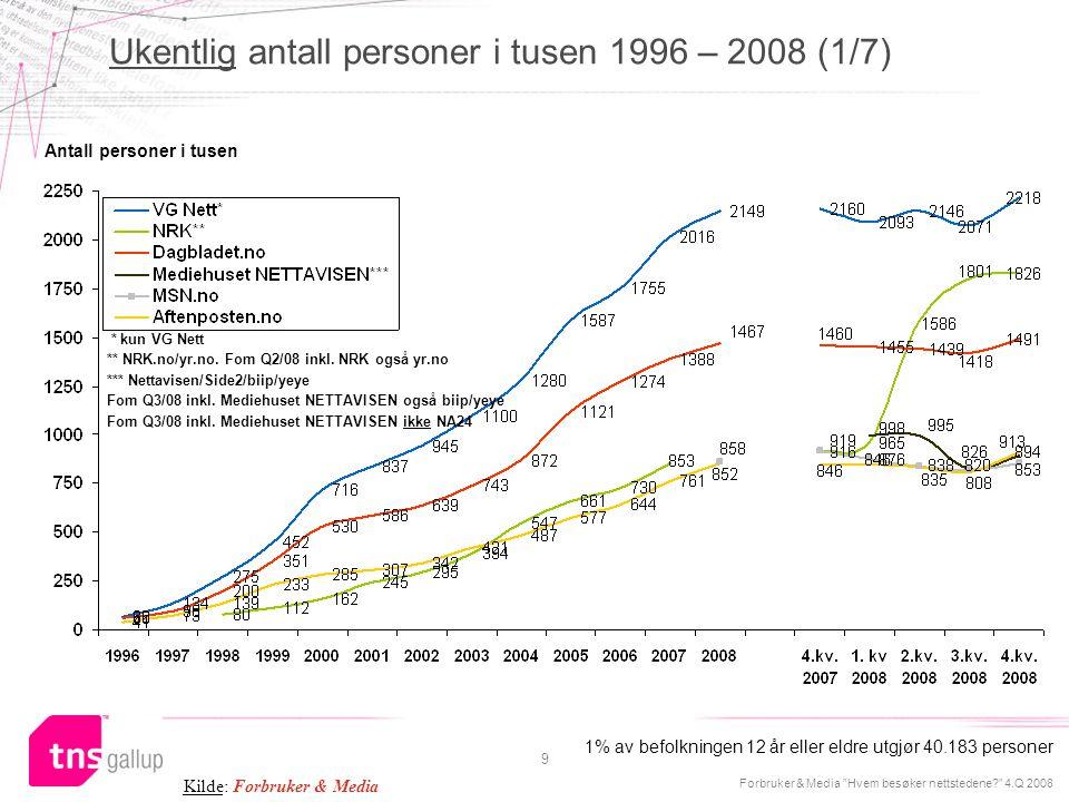 Forbruker & Media Hvem besøker nettstedene? 4.Q 2008 10 Antall personer i tusen 1% av befolkningen 12 år eller eldre utgjør 40.183 personer Ukentlig antall personer i tusen 1996 – 2008 (2/7) Kilde: Forbruker & Media