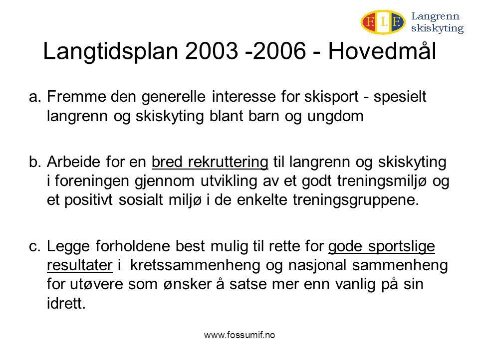 www.fossumif.no Langtidsplan 2003 -2006 - Hovedmål a.Fremme den generelle interesse for skisport - spesielt langrenn og skiskyting blant barn og ungdo