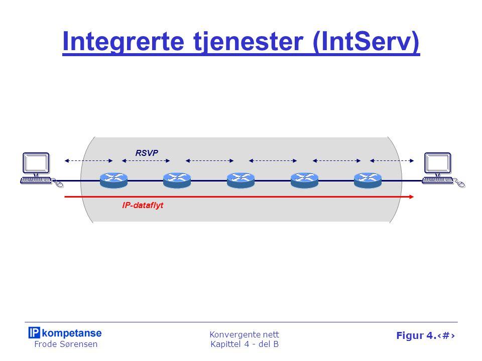 Frode Sørensen Konvergente nett Kapittel 4 - del B Figur 4.34 Integrerte tjenester (IntServ) RSVP IP-dataflyt