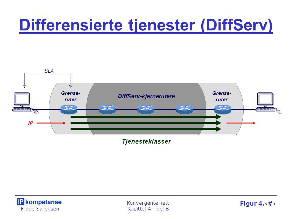Frode Sørensen Konvergente nett Kapittel 4 - del B Figur 4.35 Differensierte tjenester (DiffServ) IP Grense- ruter DiffServ-kjernerutere Tjenesteklass